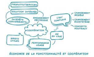 Lancement du premier parcours d'accompagnement collectif vers l'économie de la fonctionnalité et de la coopération